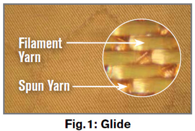 Southern Mills, International Textile Group, flame resistant fabric, glide product, trademark violation