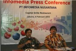 lowongan kerja telkom 2012