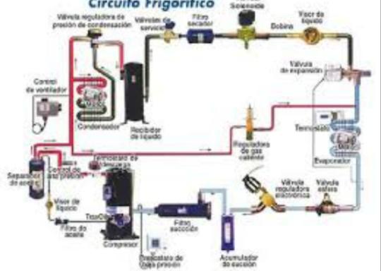 Sistema de refrigeraci n mecanica automotriz for Maquinas de aire acondicionado baratas