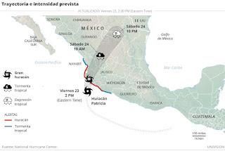Huracán Patricia a su paso por México