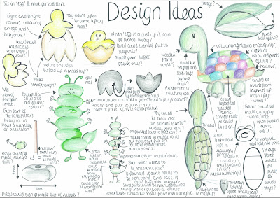 my a2 product design project to design and create a childs educational toy the design ideasdevlopment for my toy are below - Product Design Ideas