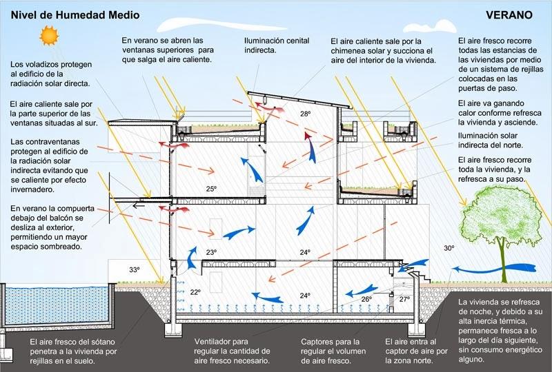 Revista digital apuntes de arquitectura 100 proyectos de - Agg arquitectura ...