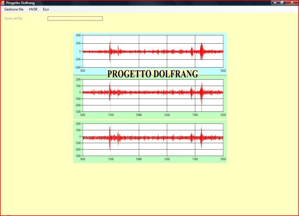 Dolfrang