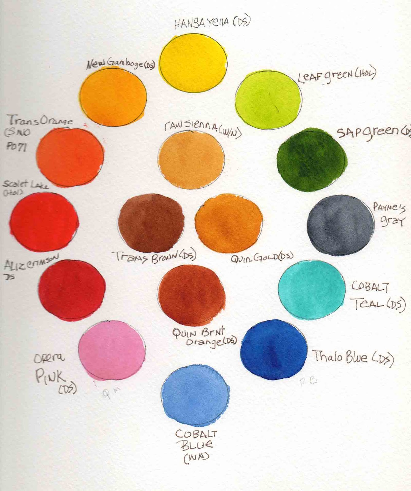Elaine magliacane journal color charts this is the chart for the new pallet i added quin magenta prussian blue and holbeins marine blue ill use this pallet for a month or so and evaluate nvjuhfo Gallery