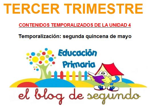 http://www.primerodecarlos.com/SEGUNDO_PRIMARIA/mayo/tema_4_3/fichas/programacion/UNIDAD_4_3.htm