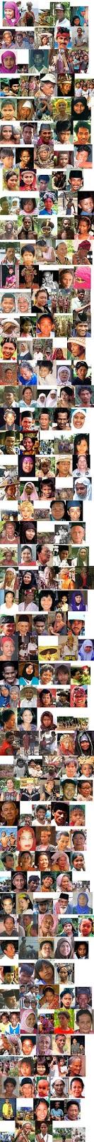 nama nama suku tiap provinsi di indonesia