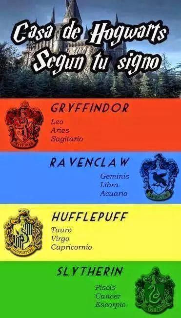 Potterhead casa de hogwarts seg n tu signo - Test de harry potter casas ...