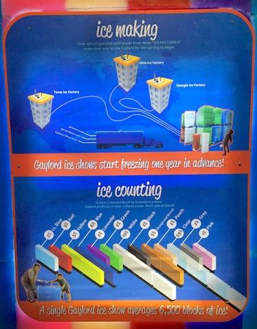 Ice Making Fun Fact Image