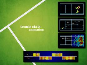 Tennis Stats Flash Animation Without Ana Ivanovic