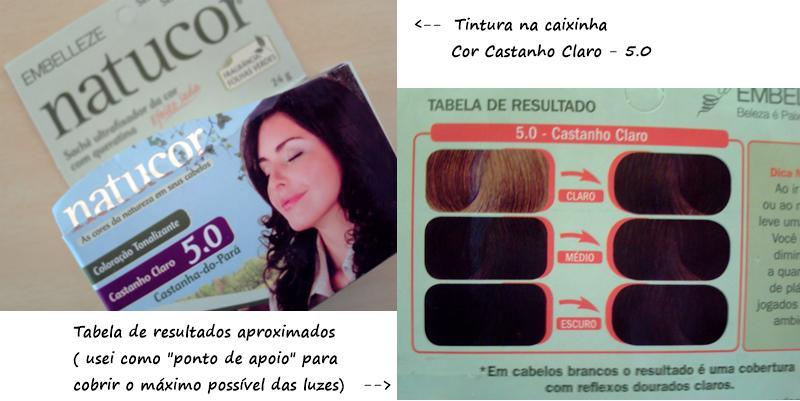 Favoritos Testei Tonalizante Natucor 5.0 - Castanho Claro | Ma Cherrie FX75