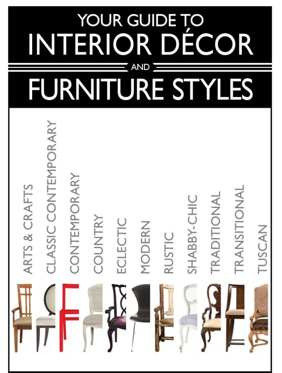 Superbe Donu0027t Get Confused Anymore!, An Easy Way To Differentiate Between Interior  Decor Styles And Furniture Styles That We All Hear And Read About.