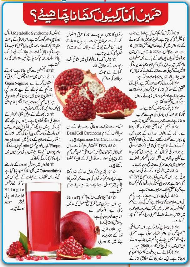 Anar Ke Faide in Urdu | Anar Ke Juice Ka Faida
