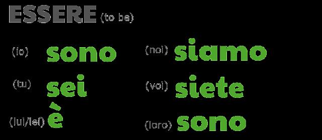 "Essere ""to be"" present tense conjugations by ab for didattichiamo.blogspot.com"