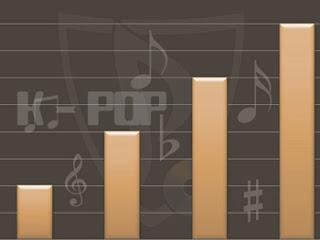 Tangga Lagu Korea Terbaru Terpopuler