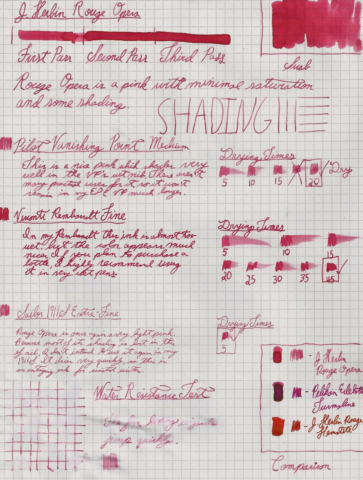 J. Herbin Rouge Opera Writing Sample