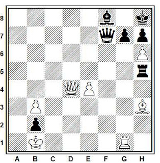 Posición de la partida Short - Arnason (Reykjavik, 1987)