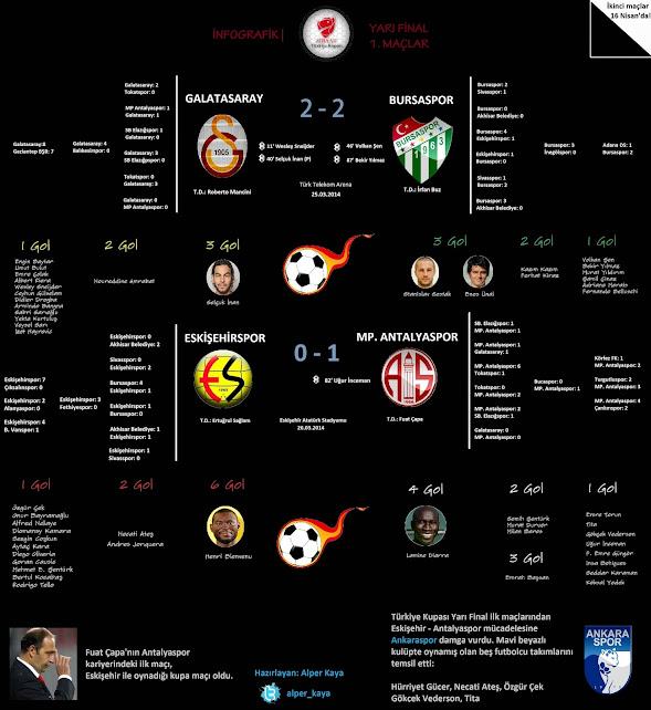 http://3.bp.blogspot.com/-aIZay-s1fUQ/UzPQrBOYDVI/AAAAAAAAJq8/-e4ueKrKPX4/s2179/turkiye-kupasi-infografik.jpg