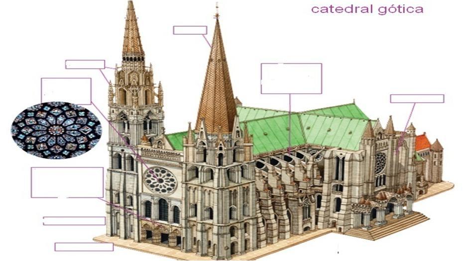 Ccss 2 eso sauces arte g tico for Arquitectura gotica partes