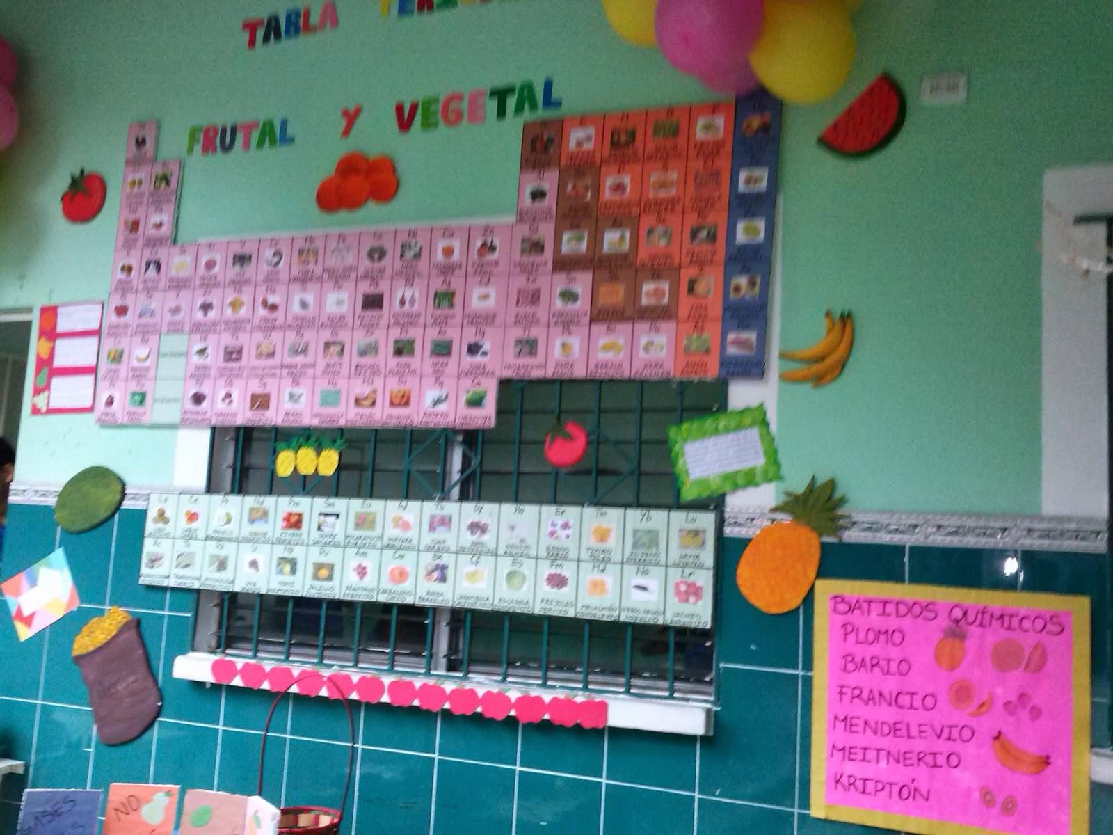 Feria de ciencias 2013 proyecto de quimica tabla periodica de los elementos frutal y vegetal materiales hielo seco figuras de frutas goma fria papel construccion urtaz Gallery