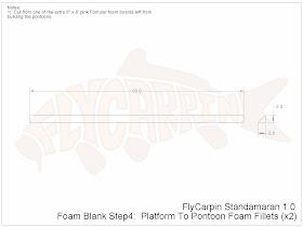 Standamaran SUP Plans Foam Blank Step 4