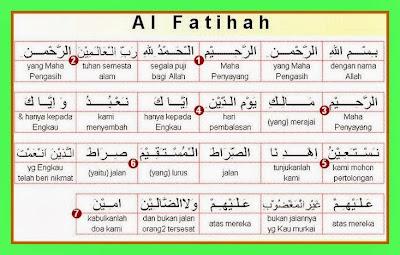 http://3.bp.blogspot.com/-aJUFX048T34/UmPIB064SXI/AAAAAAAADcI/1EFCLaUcjz4/s1600/Al+Fatihah+Dan+Maksudnya_123.jpg