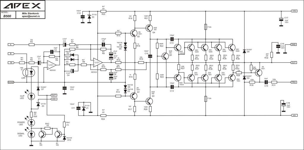 Apex Power Amplifiers