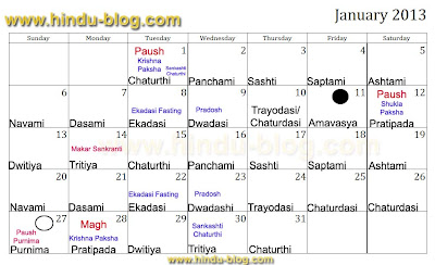 Hindu Calendar January 2013