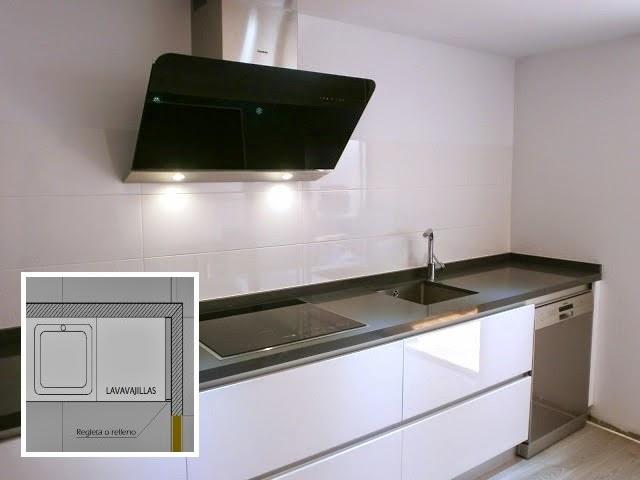 C mo solucionar peque os problemas al proyectar la cocina cocinas con estilo - Dekton problemas ...