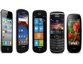 Smartphone Terbaik di Dunia