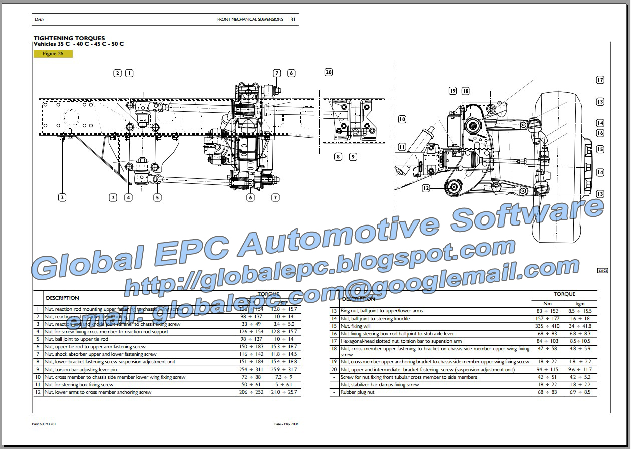 Iveco Engine Basic Wiring Diagram Free Download Tractor Search For Diagrams U2022 At