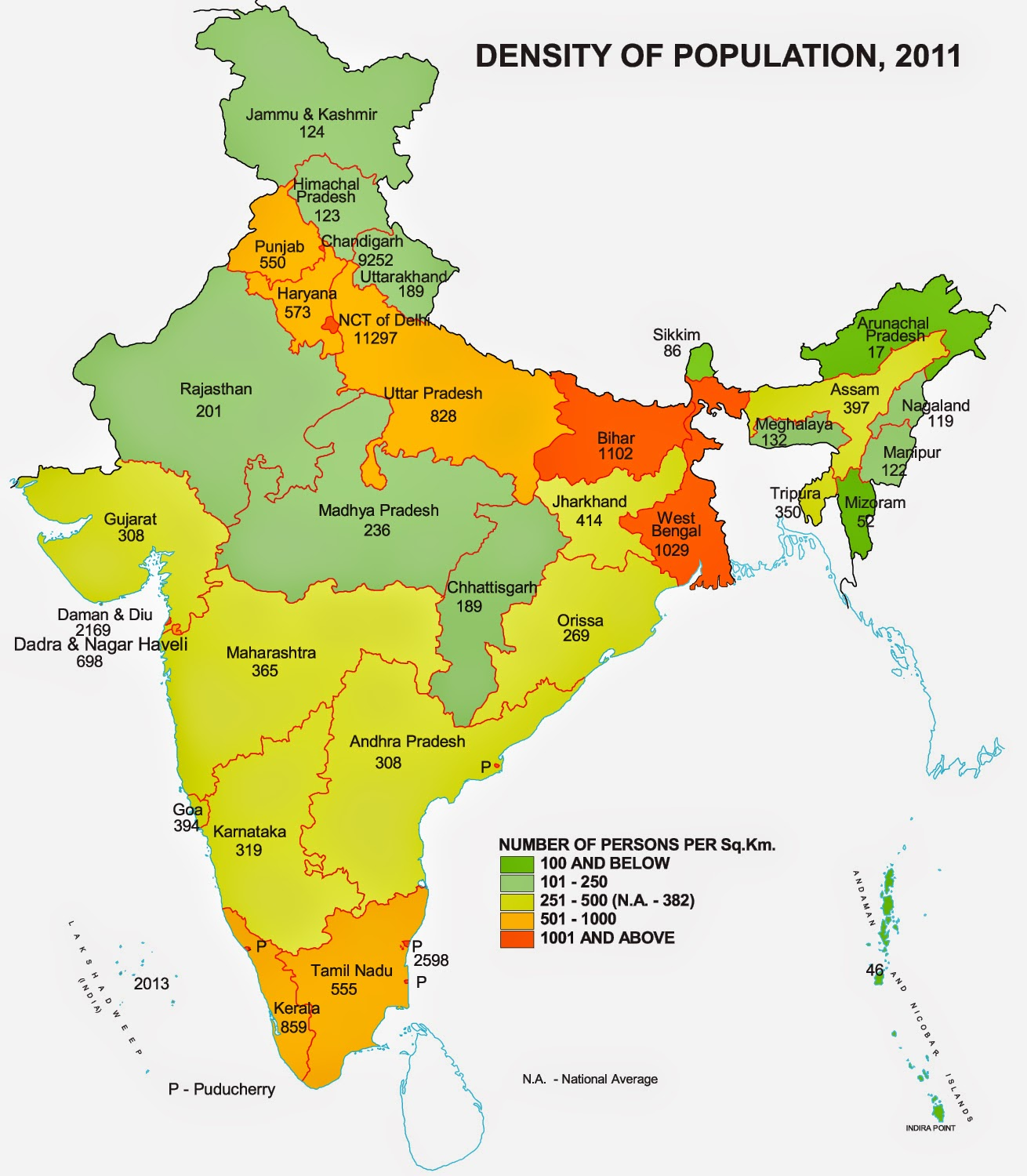 Population density of India and Indian states