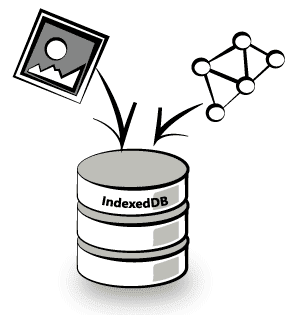 Working with IndexedDB