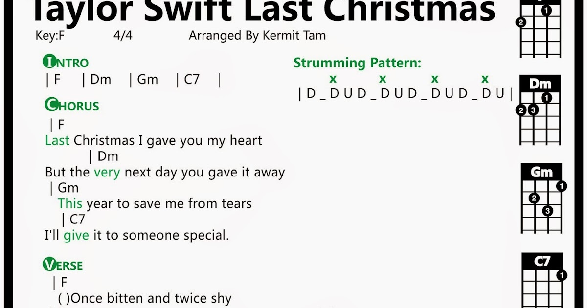 Nice Last Christmas Chords Inspiration Basic Guitar Chords For