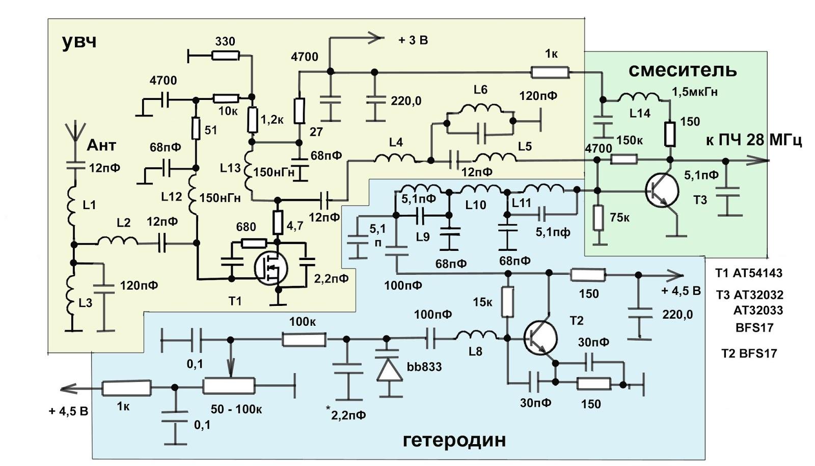 Супергетеродин с двойным преобразованием частоты