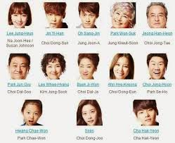 Biodata Pemain Drama Korea The Family is Coming