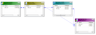 stored procedure transformation mapping example