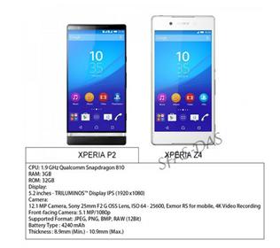 Sony Siapkan Xperia P2, Prosesor Snapdragon 810 dan RAM 3  GB