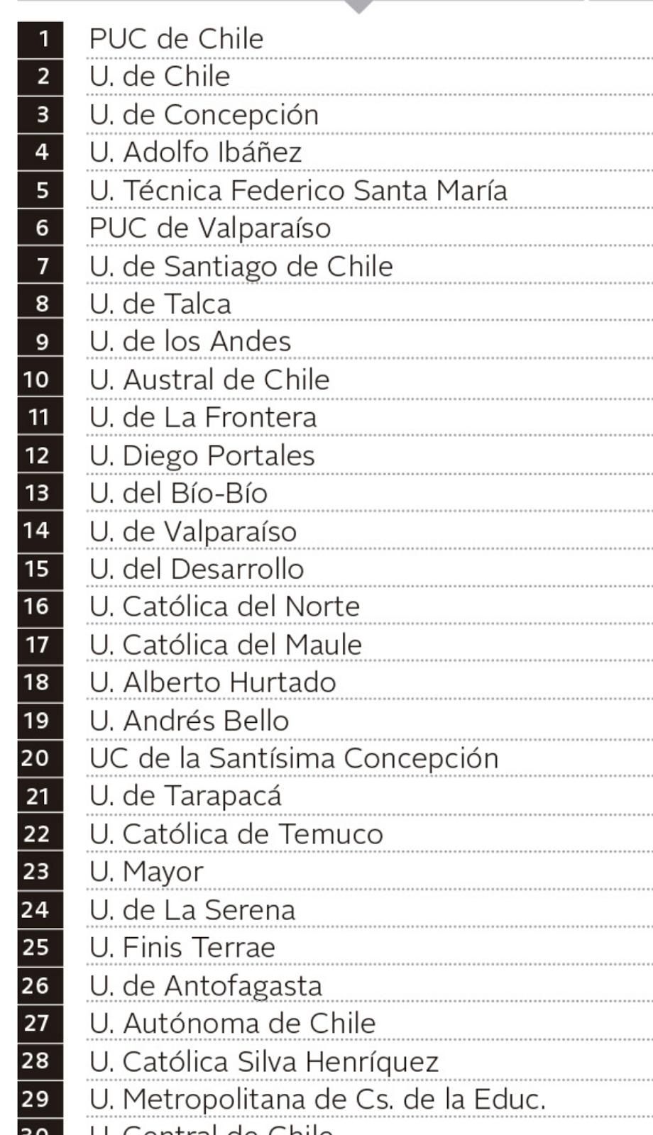 10 mejores chilenas: