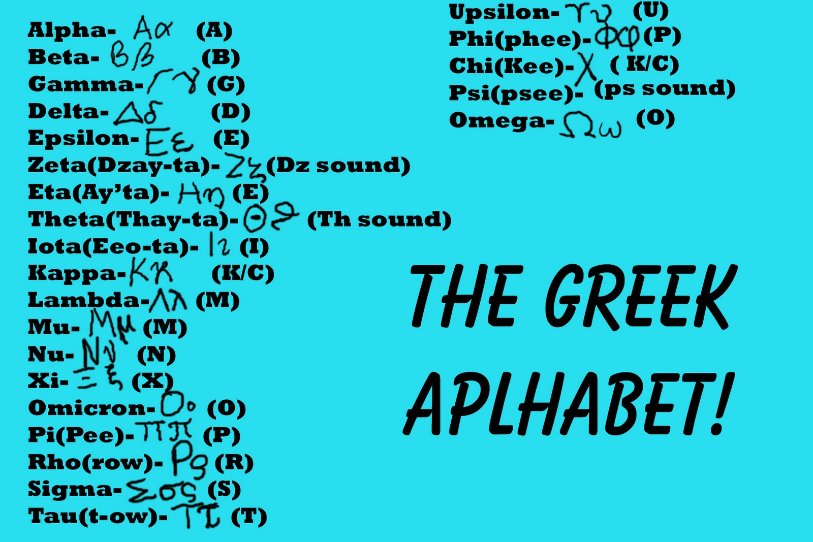 Kiwis comic corner the greek alpha beta alphabet the greek alpha beta alphabet biocorpaavc Choice Image