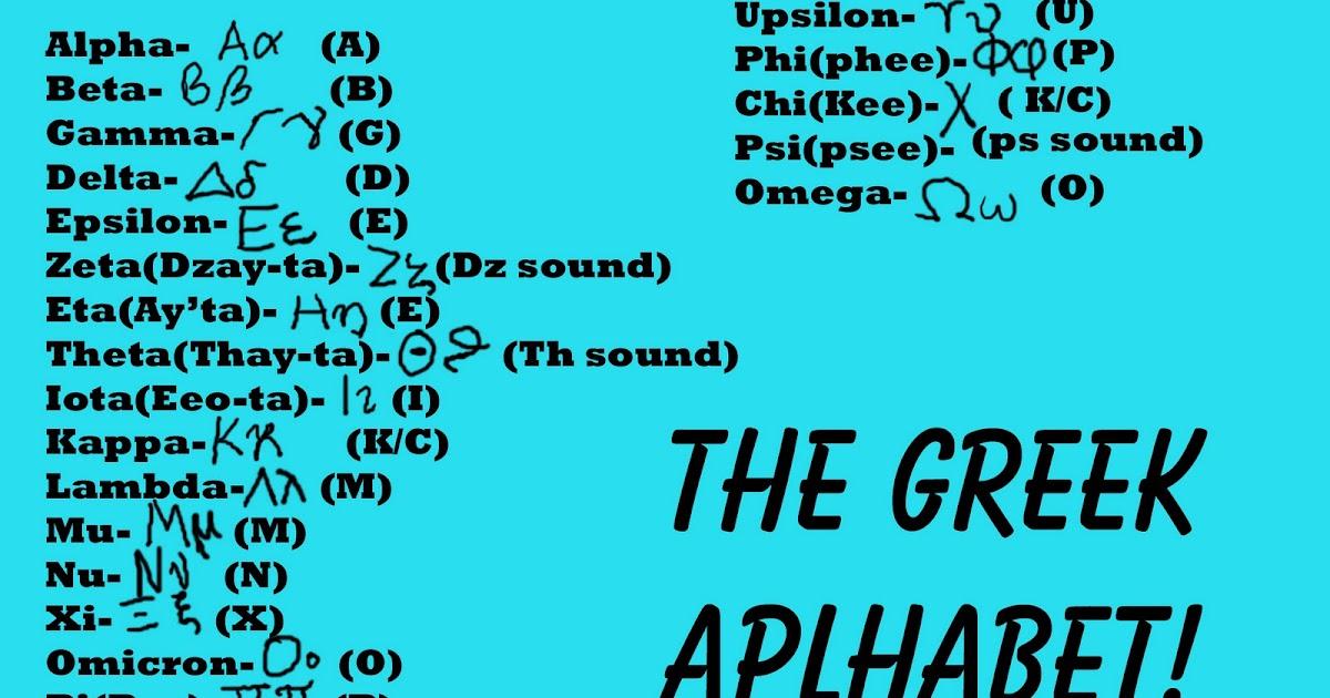 Kiwis Comic Corner The Greek Alpha Beta Alphabet