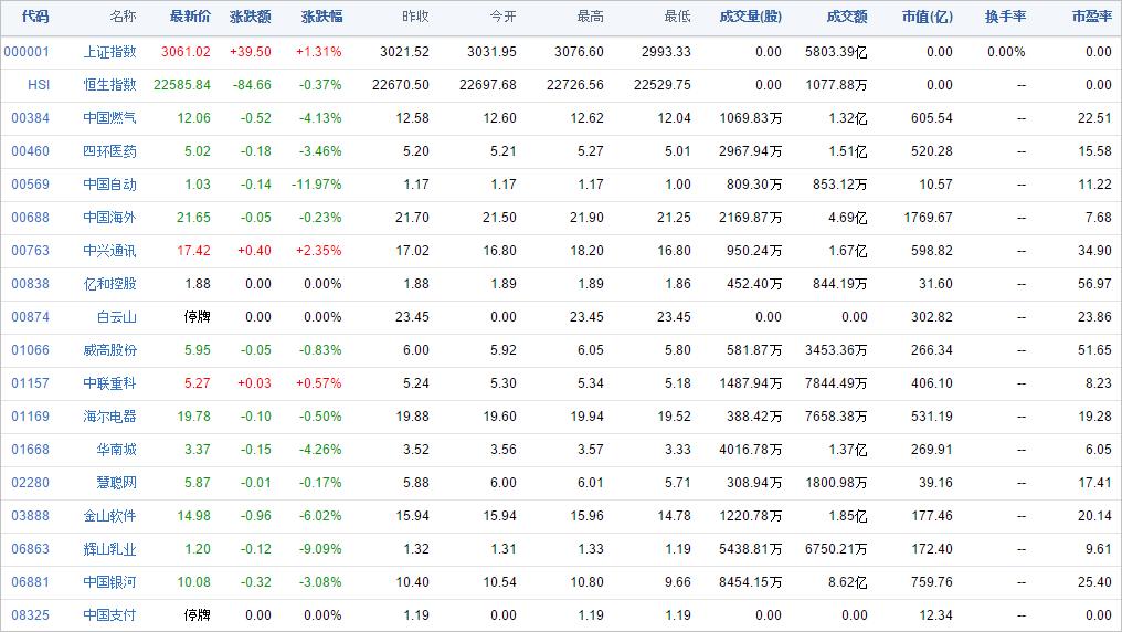 中国株コバンザメ投資ウォッチ銘柄watch20141217