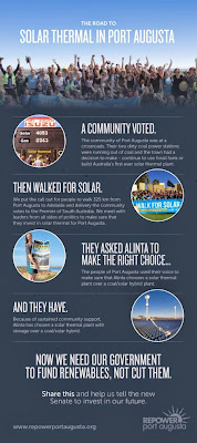 Solar Power for Port Augusta. A community voted. They walked for solar. They asked Alinta to make the right choice ... and they have.