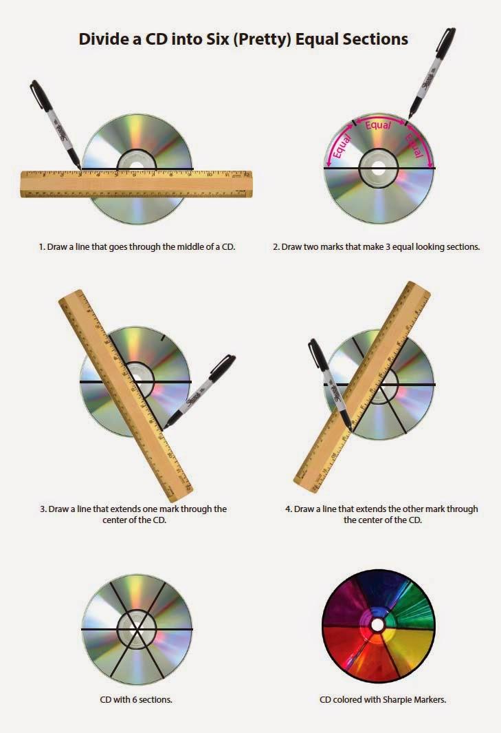 http://3.bp.blogspot.com/-aNgauqJEehE/U8WOsBfPSBI/AAAAAAAAUEg/t8Fj3G_Gljo/s1600/Divid+CD.jpg