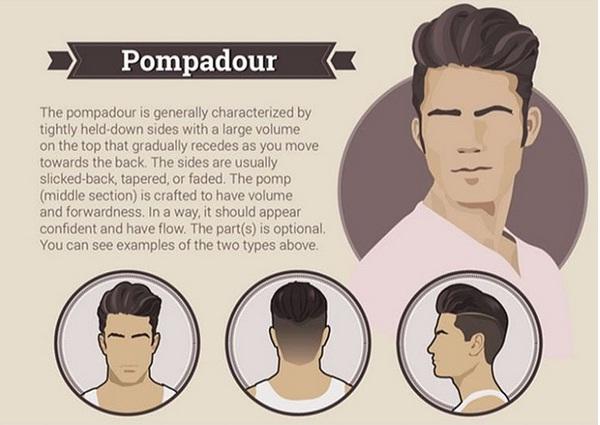 Karakteristik dari model rambut pompadour adalah adanya jambul