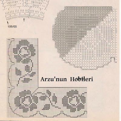 Arzunun Hobileri: Netten güllü , şemalı danteller...
