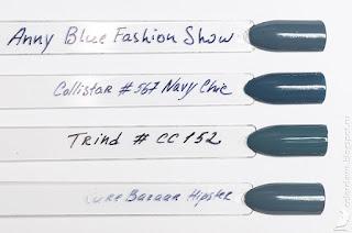 Anny Blue Fashion Show, Collistar Navy Chic, Trind #CC152 и Kure Bazaar Hipster