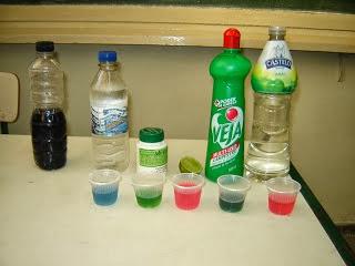Experiência indicador ácido base