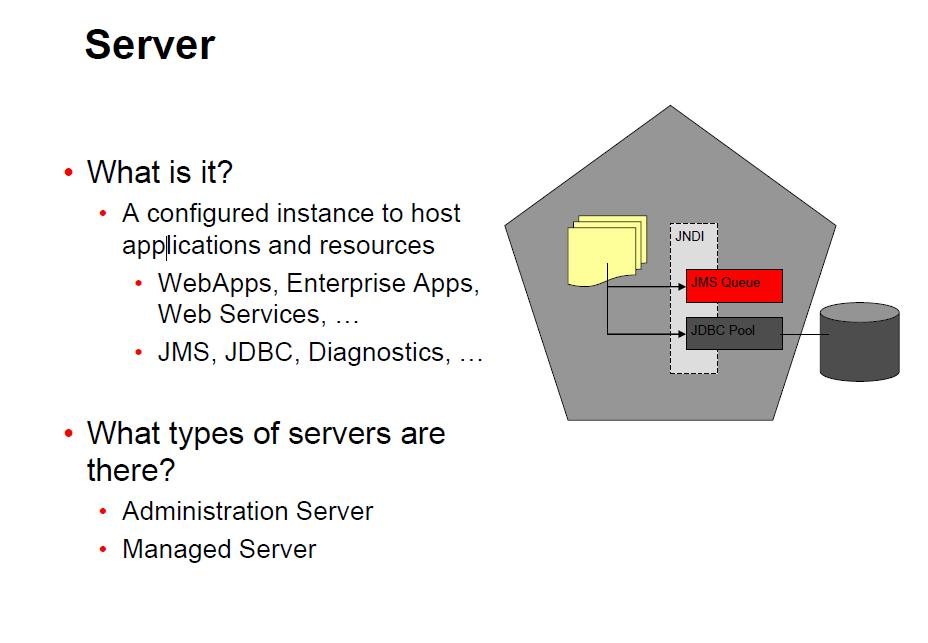 how to create multiple domains in weblogic server
