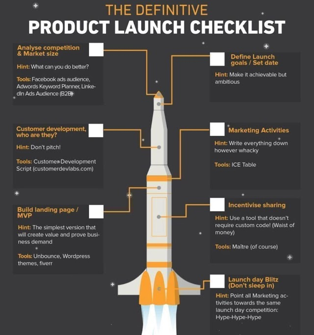 The definitive product Launch Checklist