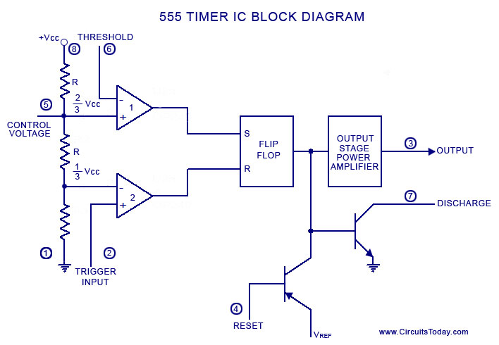 a complete basic tutorial for 555 timer ic - electronic circuit,